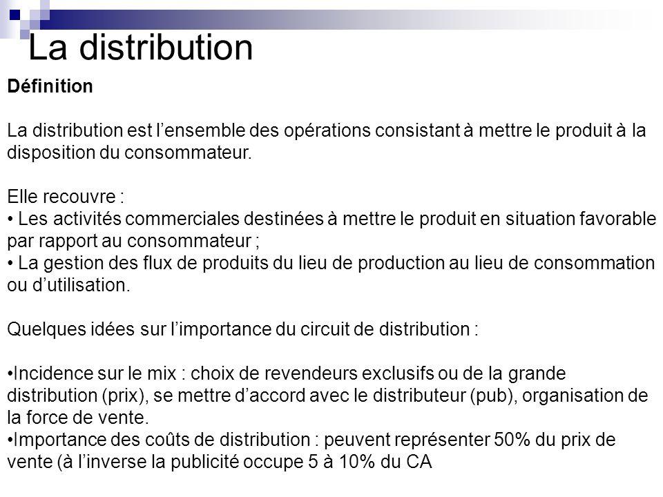 La distribution Définition