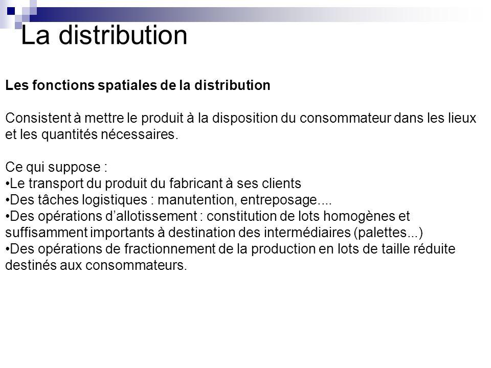 La distribution Les fonctions spatiales de la distribution