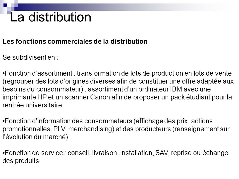 La distribution Les fonctions commerciales de la distribution