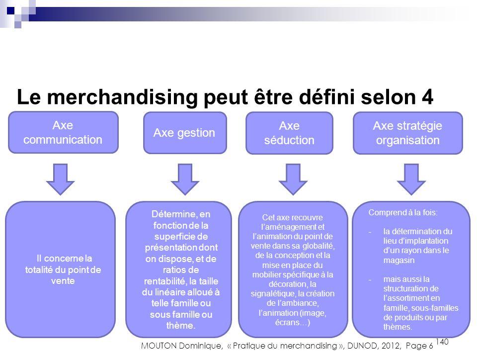 Le merchandising peut être défini selon 4 axes :