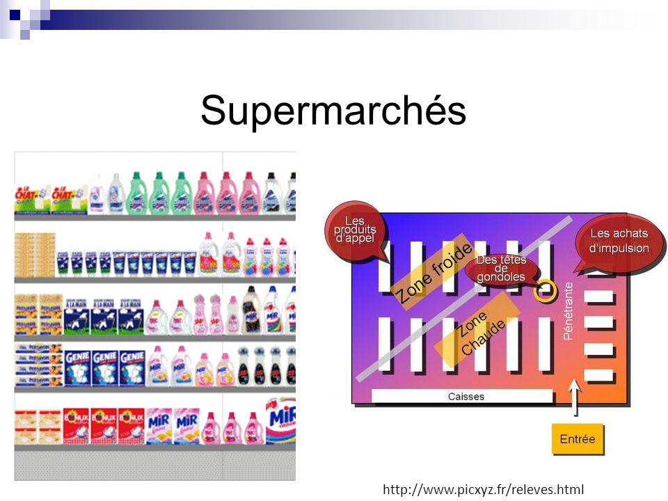 Supermarchés http://www.picxyz.fr/releves.html 141