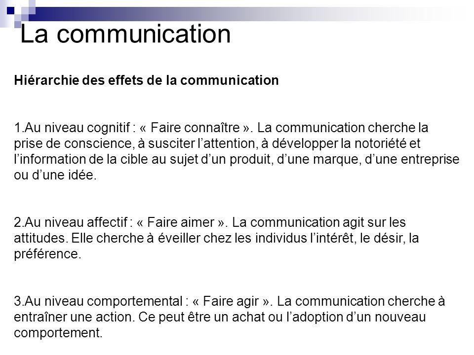 La communication Hiérarchie des effets de la communication