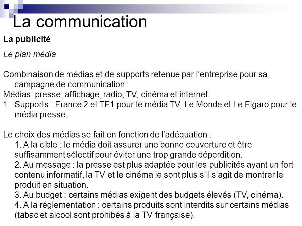 La communication La publicité Le plan média