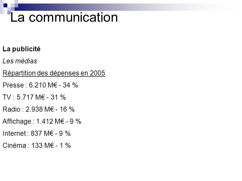 La communication La publicité Les médias