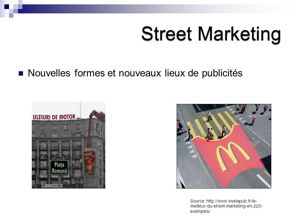 Street Marketing Nouvelles formes et nouveaux lieux de publicités