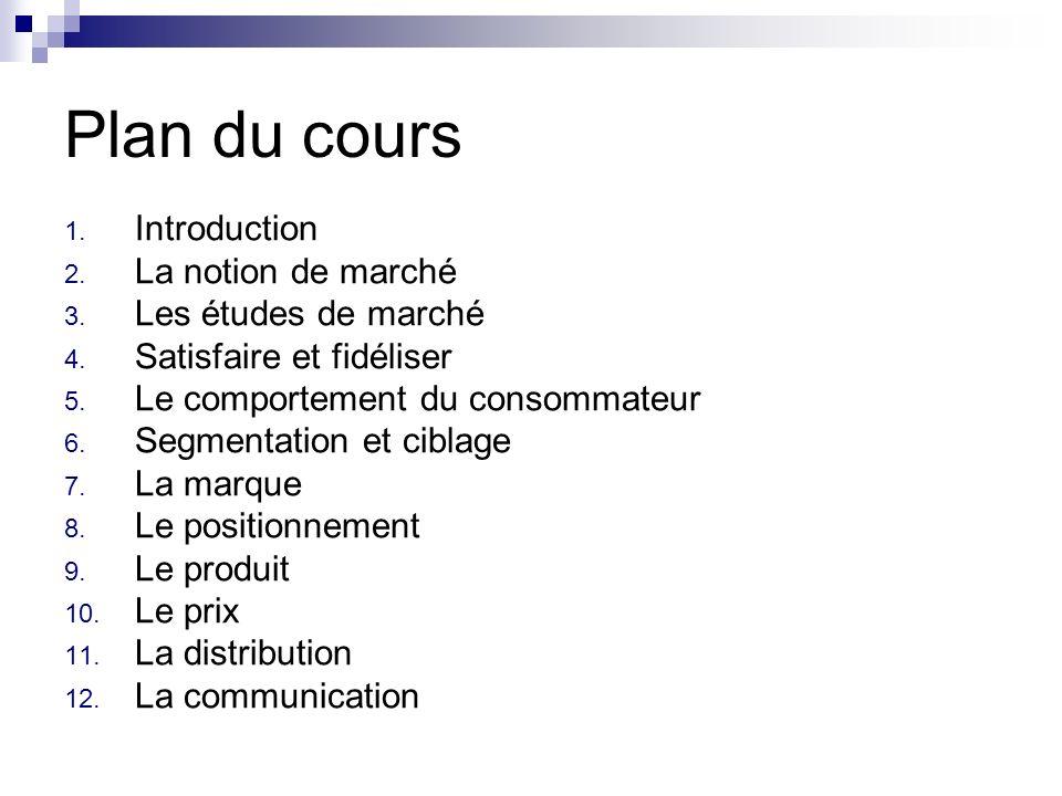 Plan du cours Introduction La notion de marché Les études de marché