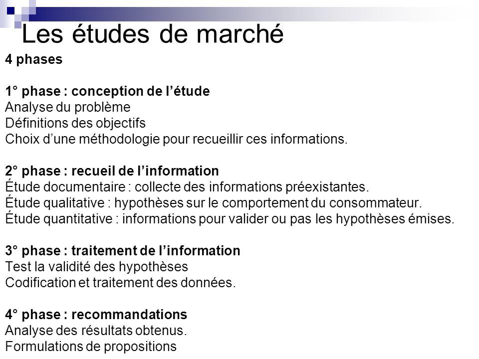 Les études de marché 4 phases 1° phase : conception de l'étude