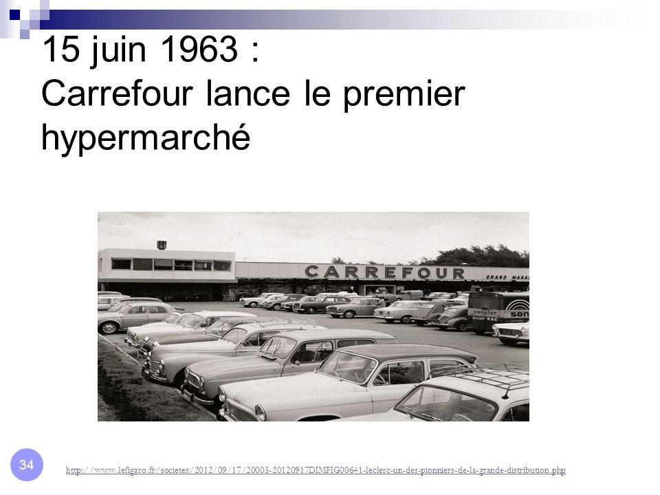15 juin 1963 : Carrefour lance le premier hypermarché