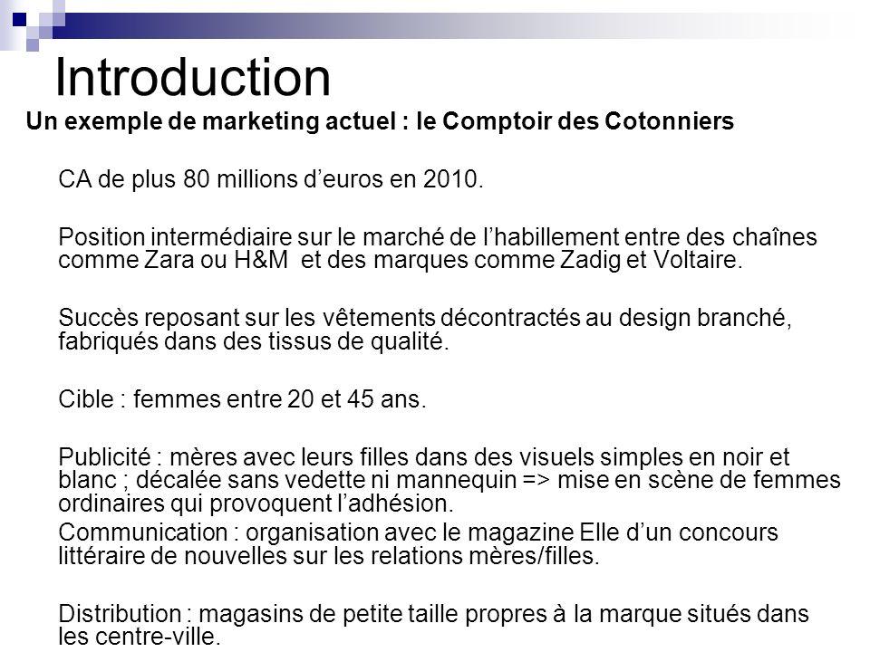 IntroductionUn exemple de marketing actuel : le Comptoir des Cotonniers. CA de plus 80 millions d'euros en 2010.