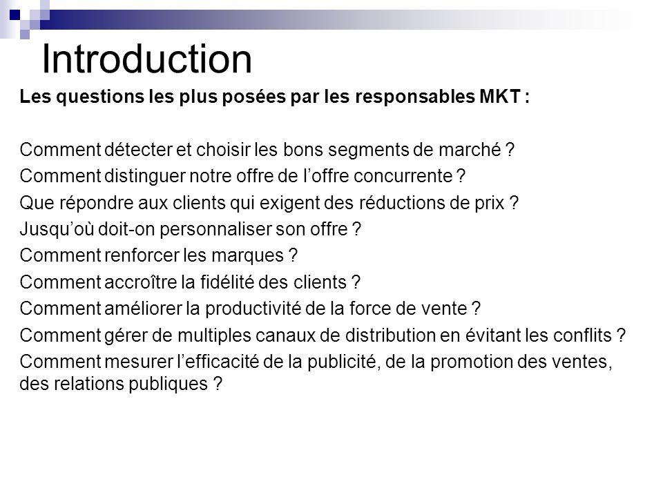 Introduction Les questions les plus posées par les responsables MKT :