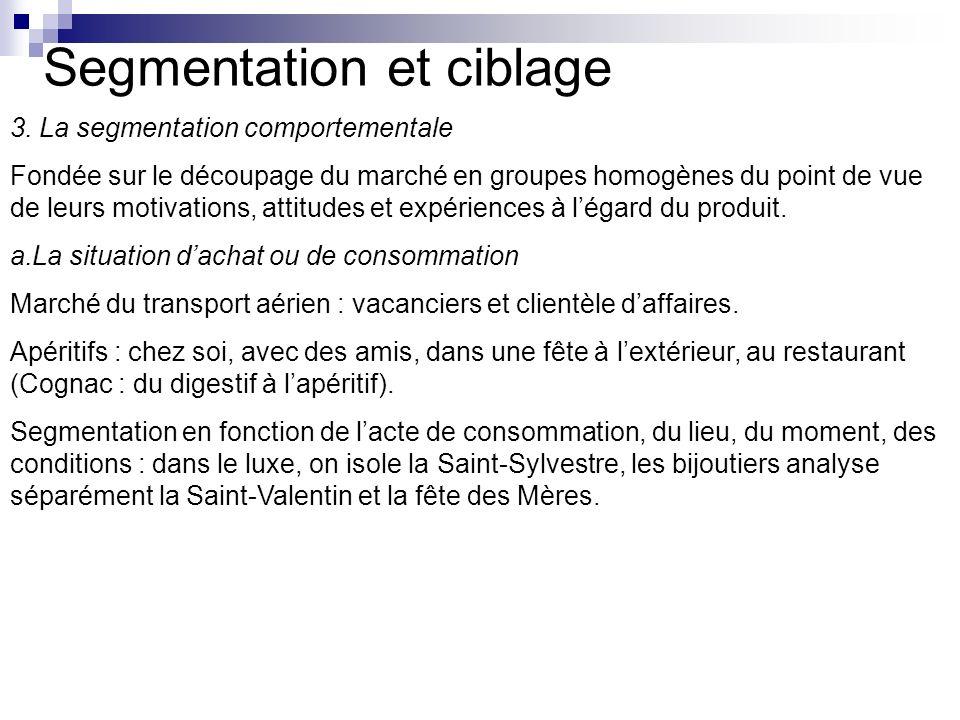 Segmentation et ciblage