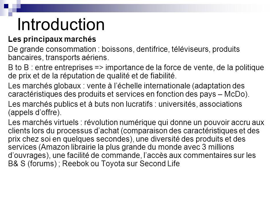 Introduction Les principaux marchés