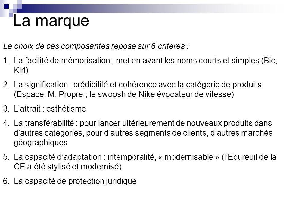 La marque Le choix de ces composantes repose sur 6 critères :