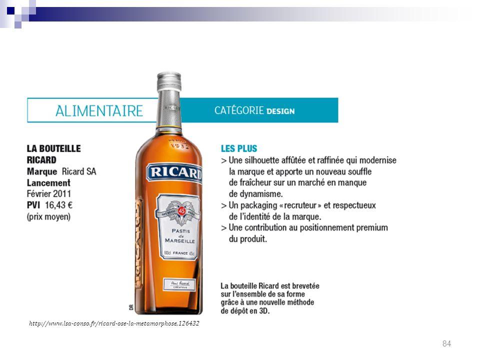 RONAN http://www.lsa-conso.fr/ricard-ose-la-metamorphose,126432 84 84