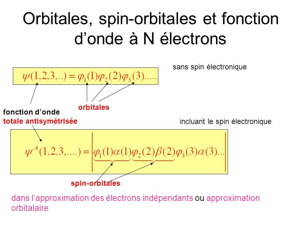 Orbitales, spin-orbitales et fonction d'onde à N électrons