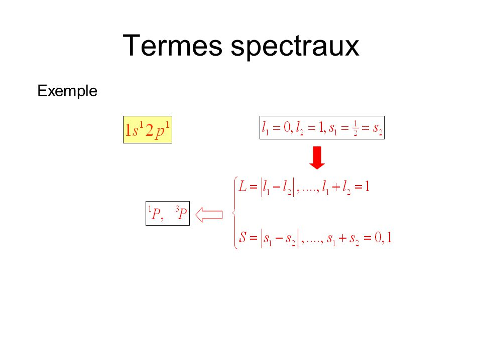 Termes spectraux Exemple