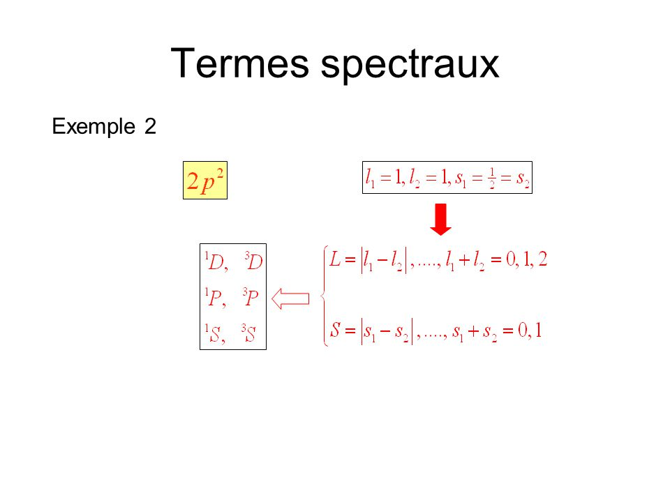 Termes spectraux Exemple 2