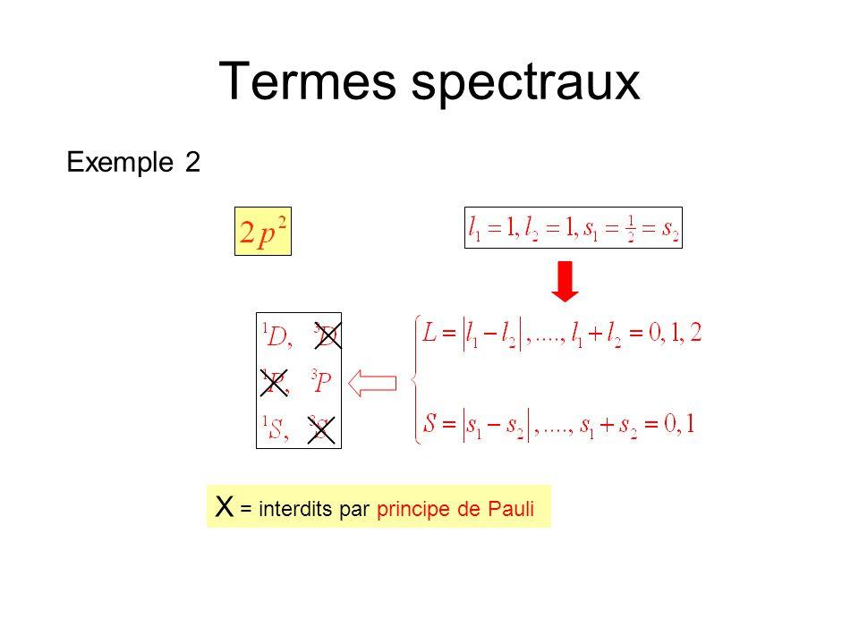 Termes spectraux Exemple 2 X = interdits par principe de Pauli