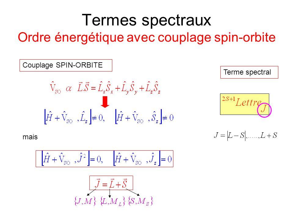 Termes spectraux Ordre énergétique avec couplage spin-orbite