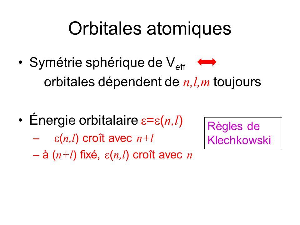 Orbitales atomiques Symétrie sphérique de Veff