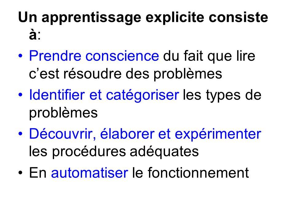 Un apprentissage explicite consiste à: