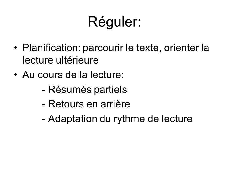 Réguler: Planification: parcourir le texte, orienter la lecture ultérieure. Au cours de la lecture: