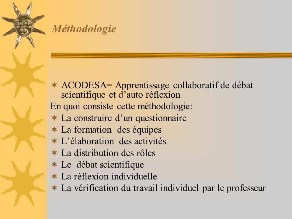 Méthodologie ACODESA= Apprentissage collaboratif de débat scientifique et d'auto réflexion. En quoi consiste cette méthodologie: