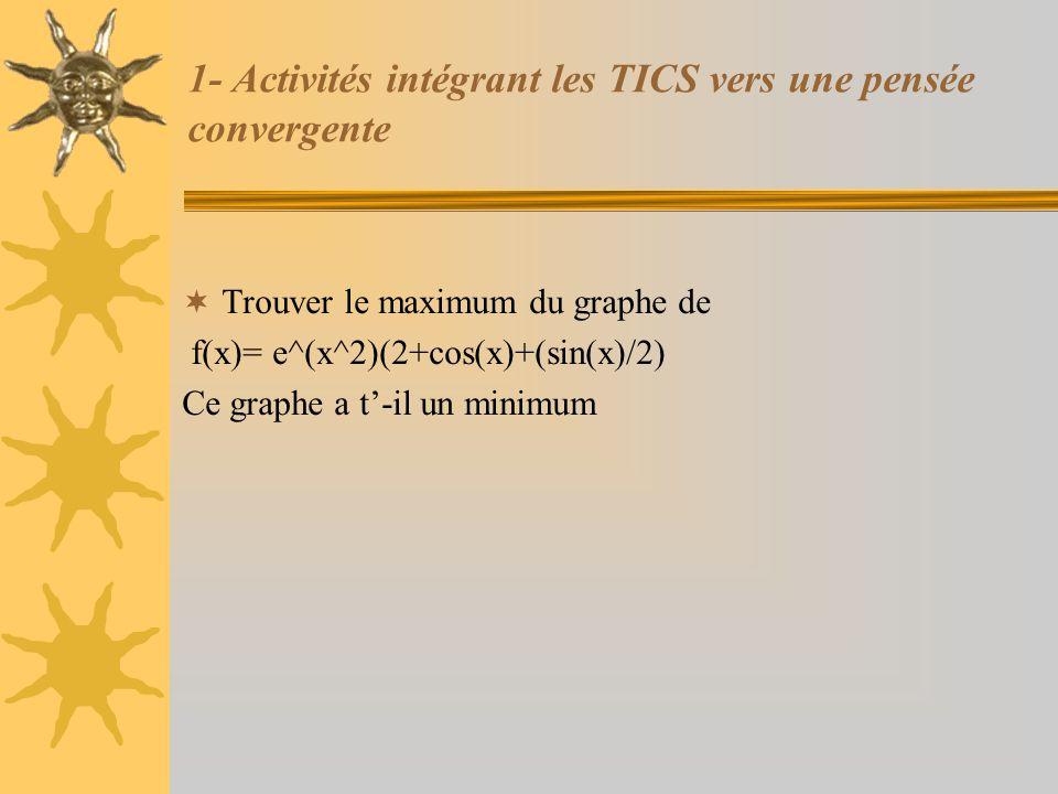 1- Activités intégrant les TICS vers une pensée convergente