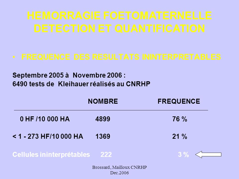 HEMORRAGIE FOETOMATERNELLE DETECTION ET QUANTIFICATION