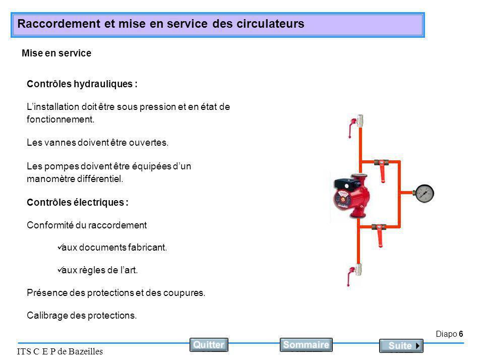 Mise en service Contrôles hydrauliques : L'installation doit être sous pression et en état de fonctionnement.