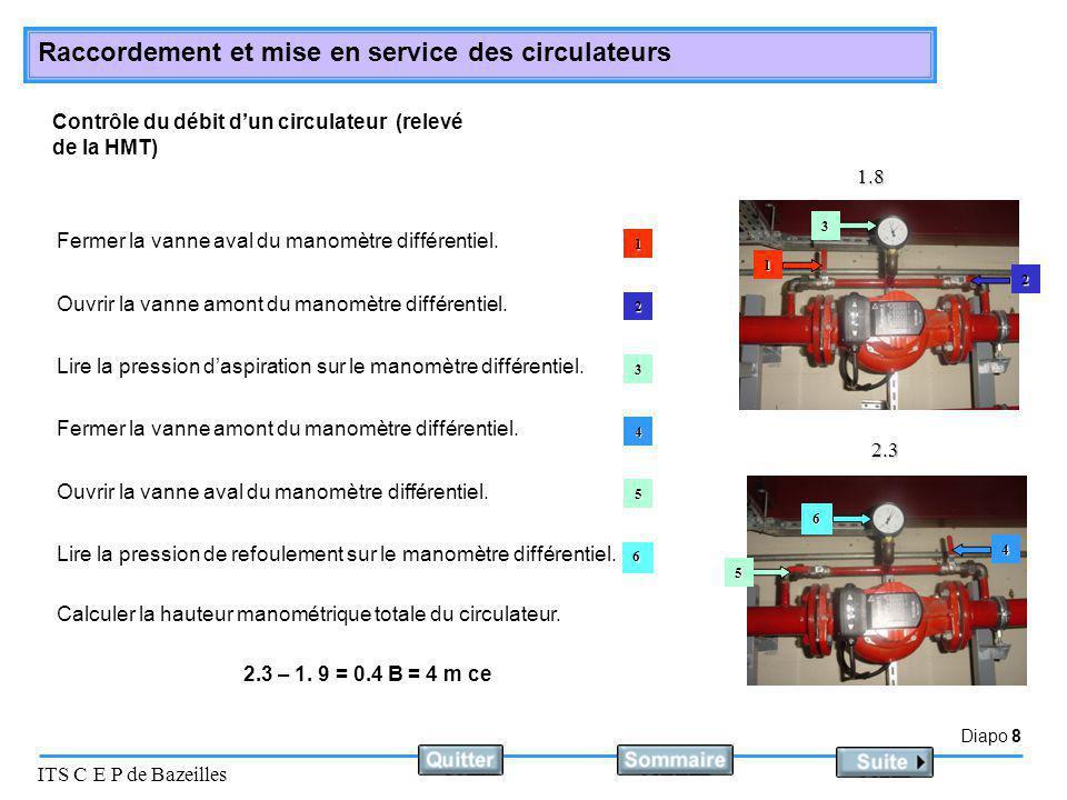 Contrôle du débit d'un circulateur (relevé de la HMT)
