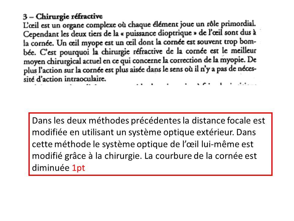 Dans les deux méthodes précédentes la distance focale est modifiée en utilisant un système optique extérieur.