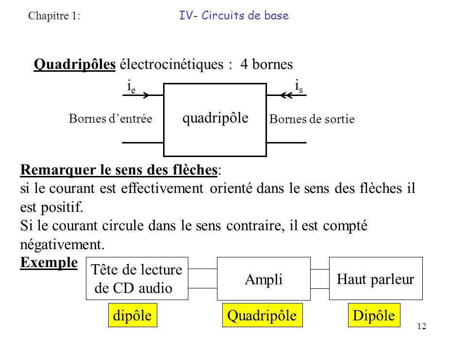 Quadripôles électrocinétiques : 4 bornes