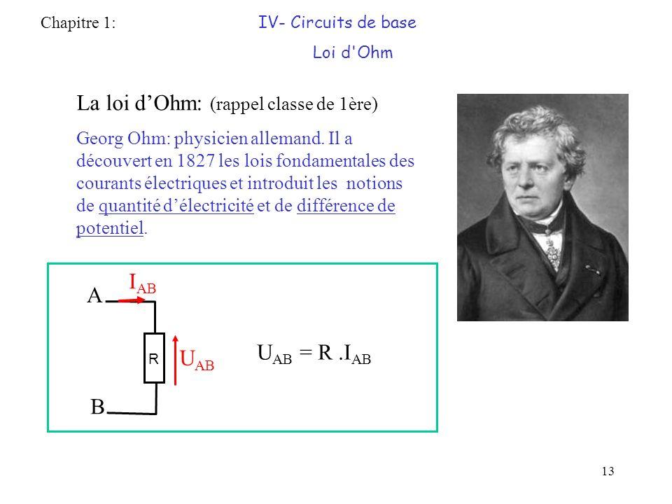 La loi d'Ohm: (rappel classe de 1ère)