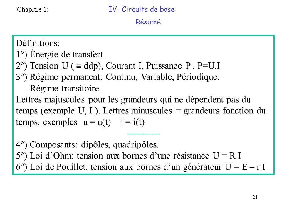 1°) Énergie de transfert.