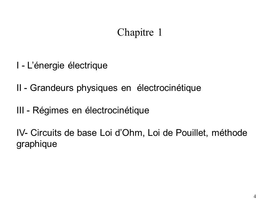 Chapitre 1 I - L'énergie électrique