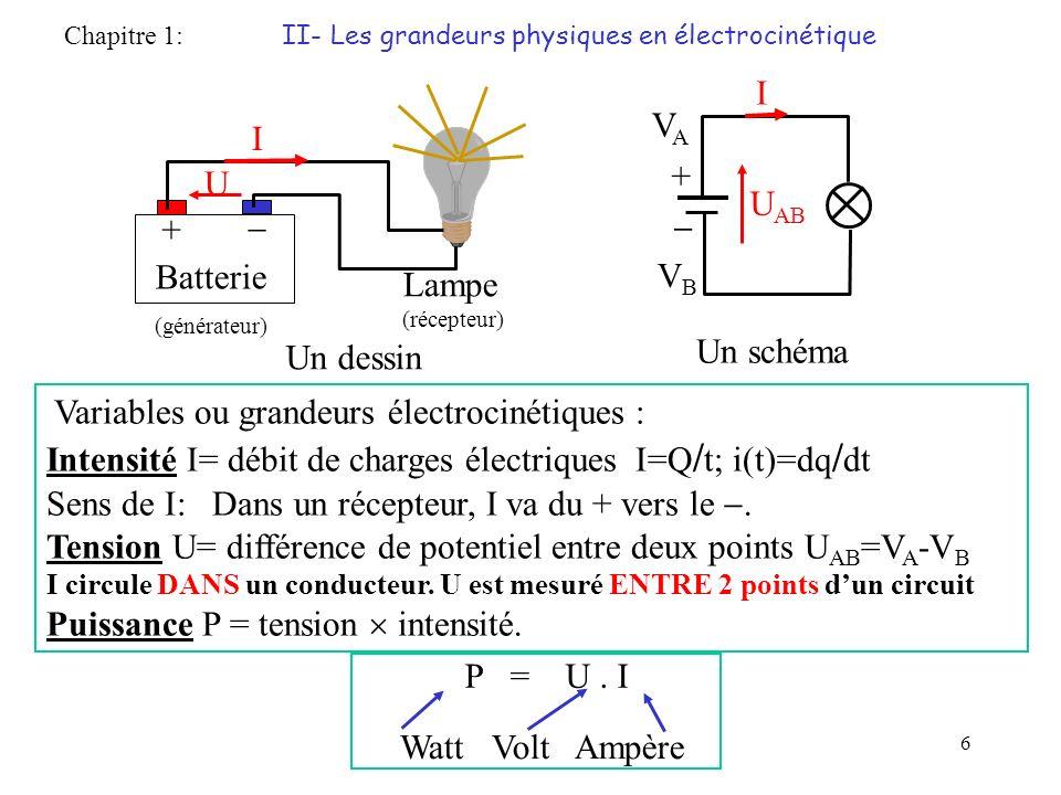 Variables ou grandeurs électrocinétiques :