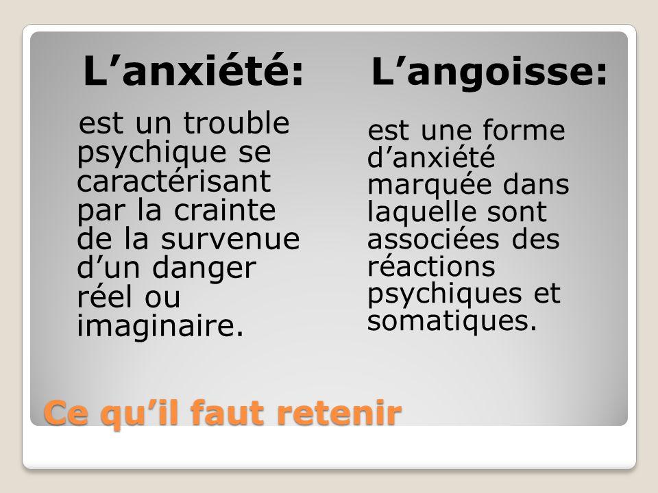 L'anxiété: L'angoisse: Ce qu'il faut retenir