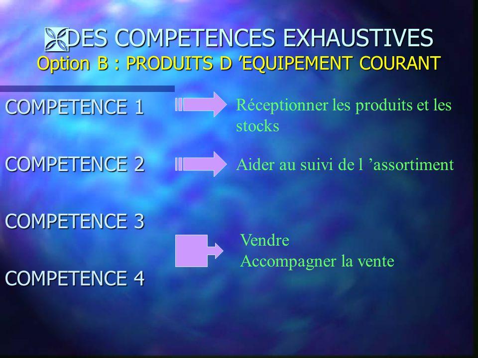 DES COMPETENCES EXHAUSTIVES Option B : PRODUITS D 'EQUIPEMENT COURANT