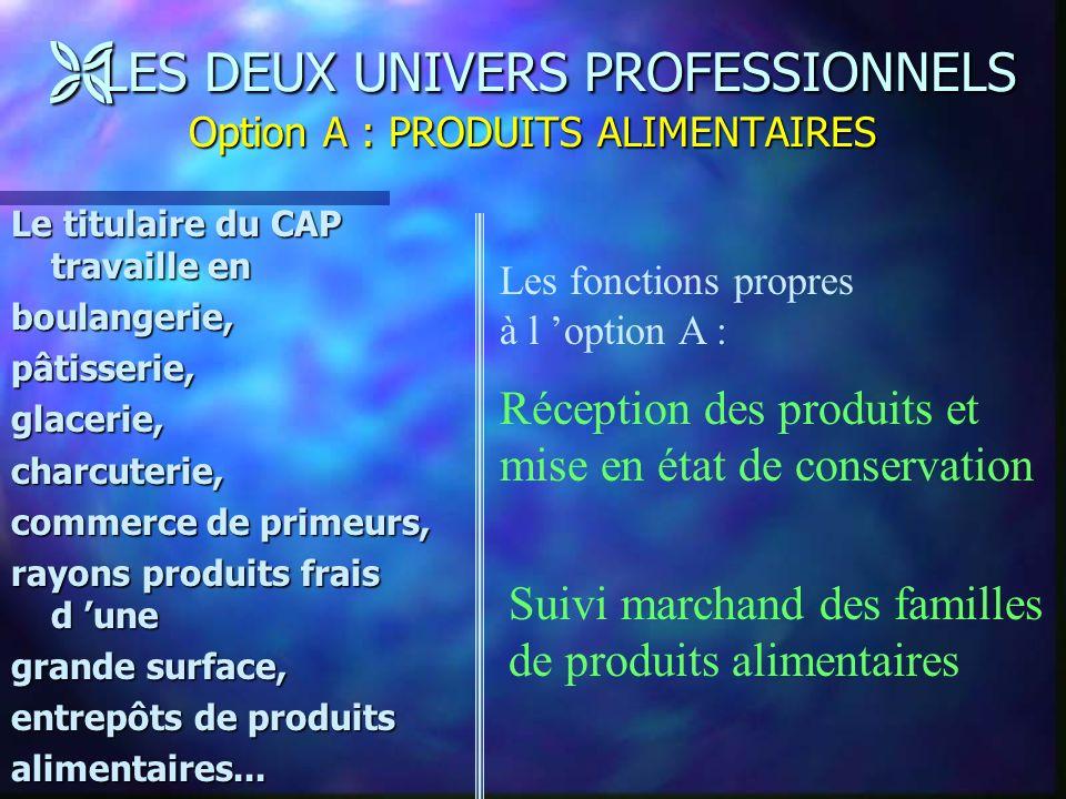 LES DEUX UNIVERS PROFESSIONNELS Option A : PRODUITS ALIMENTAIRES