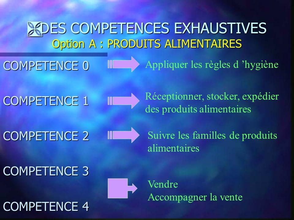 DES COMPETENCES EXHAUSTIVES Option A : PRODUITS ALIMENTAIRES