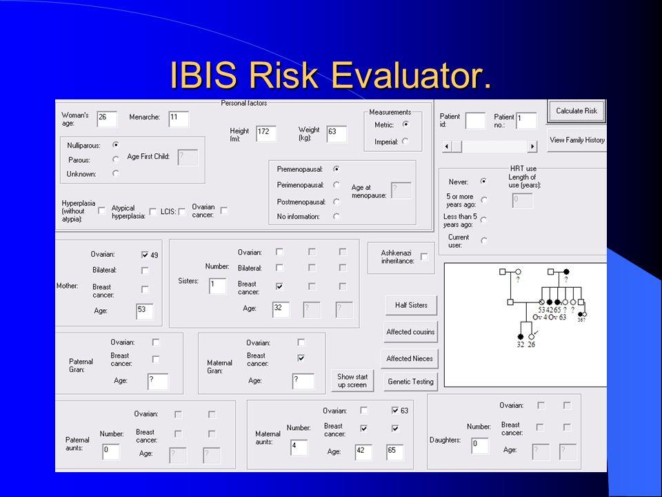 IBIS Risk Evaluator.