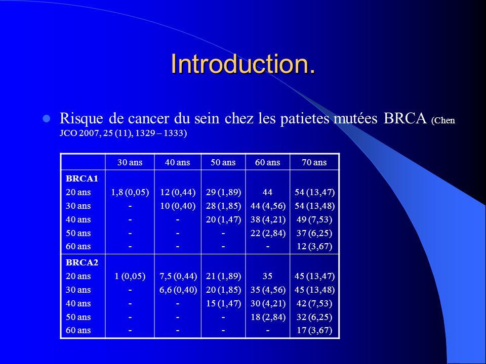 Introduction. Risque de cancer du sein chez les patietes mutées BRCA (Chen JCO 2007, 25 (11), 1329 – 1333)