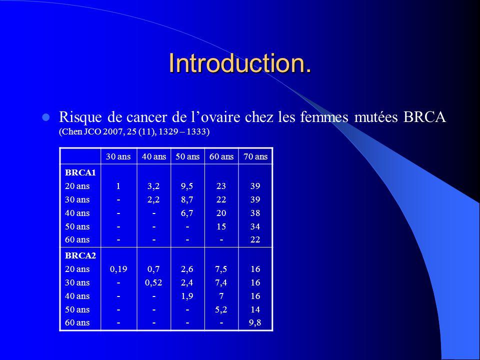 Introduction. Risque de cancer de l'ovaire chez les femmes mutées BRCA (Chen JCO 2007, 25 (11), 1329 – 1333)