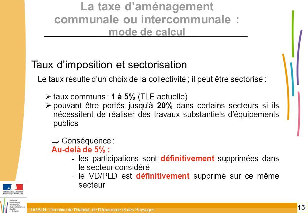 La taxe d'aménagement communale ou intercommunale : mode de calcul