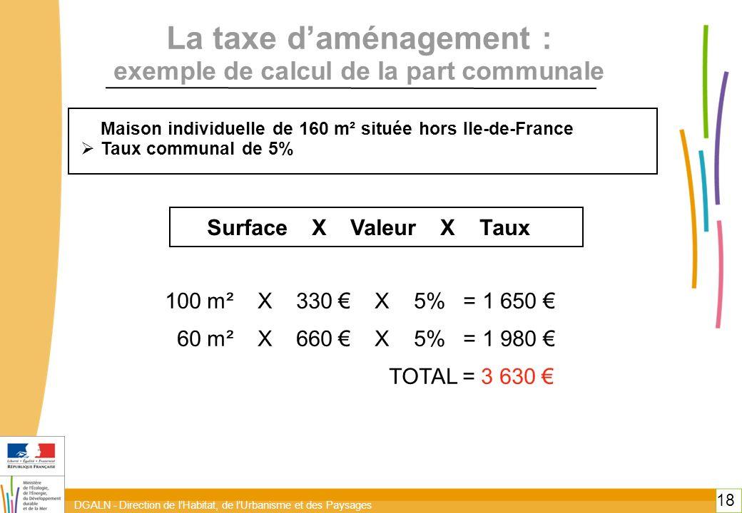 La taxe d'aménagement : exemple de calcul de la part communale