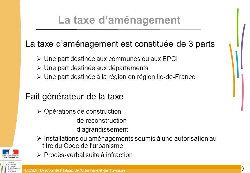 La taxe d'aménagement La taxe d'aménagement est constituée de 3 parts