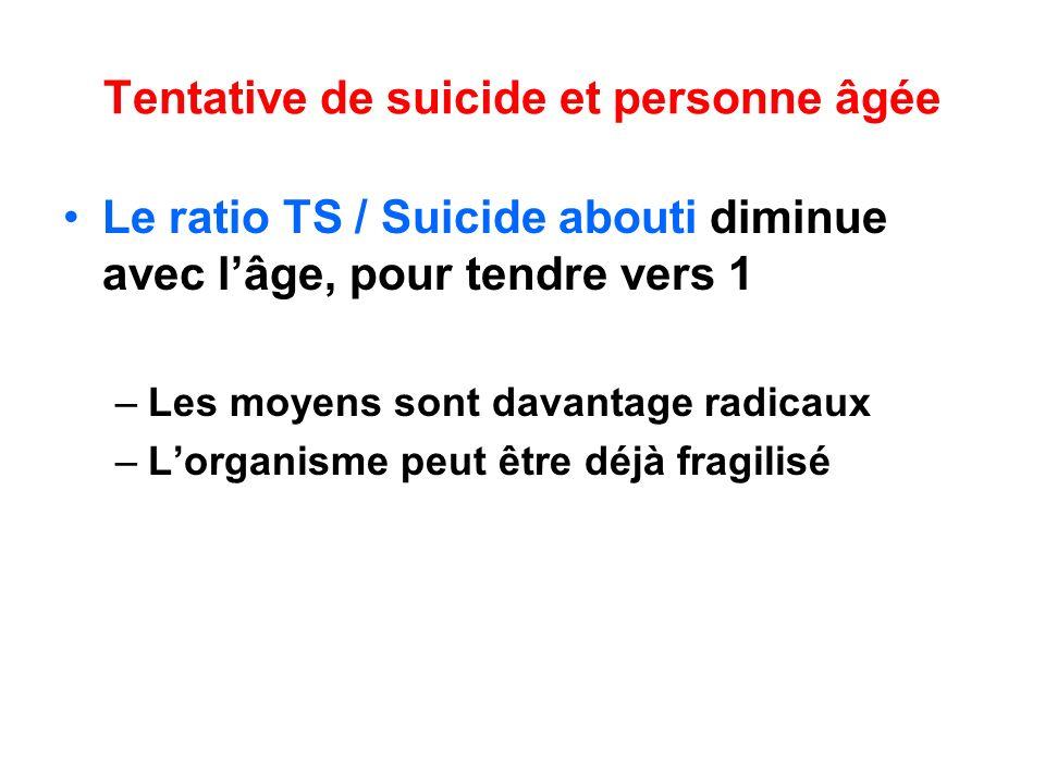 Tentative de suicide et personne âgée