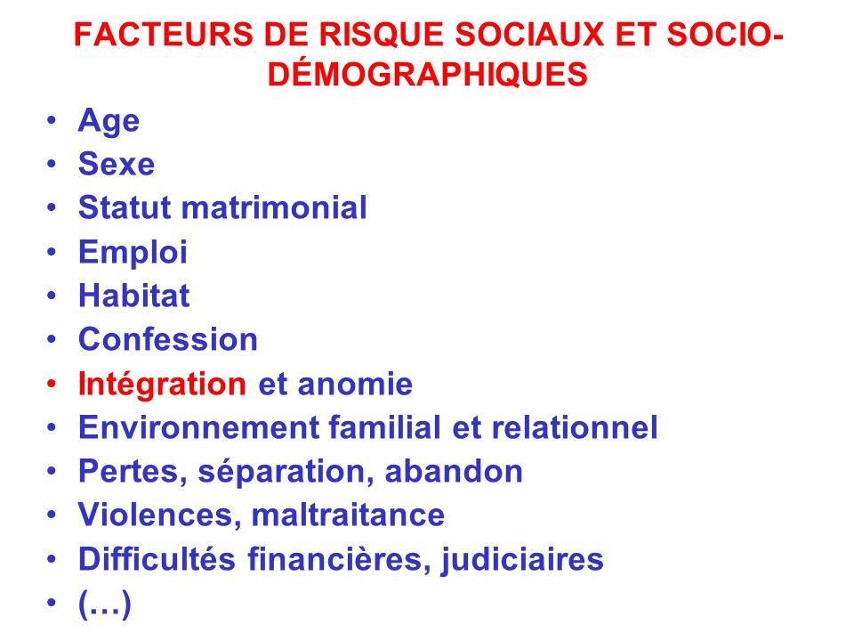 FACTEURS DE RISQUE SOCIAUX ET SOCIO-DÉMOGRAPHIQUES
