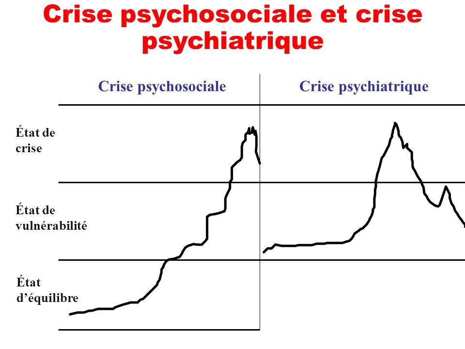Crise psychosociale et crise psychiatrique